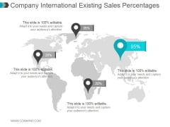 Company International Existing Sales Percentages Ppt PowerPoint Presentation Topics
