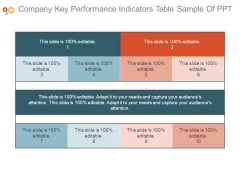 Company Key Performance Indicators Table Sample Of Ppt