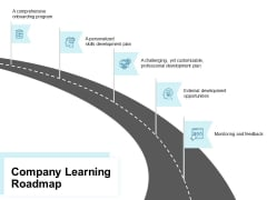 Company Learning Roadmap Ppt PowerPoint Presentation Infographics Slide Download