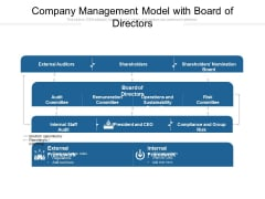 Company Management Model With Board Of Directors Ppt PowerPoint Presentation File Background PDF