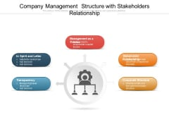 Company Management Structure With Stakeholders Relationship Ppt PowerPoint Presentation Gallery Background Images PDF