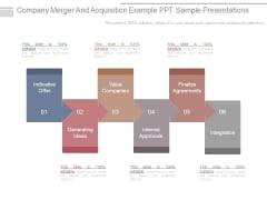 Company Merger And Acquisition Example Ppt Sample Presentations