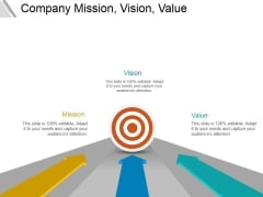Company Mission Vision Value Ppt PowerPoint Presentation Icon Deck