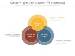 Company Name Venn Diagram Ppt Presentation