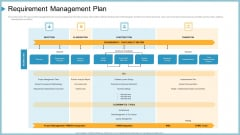 Company Need Administration Mechanisms Methods Requirement Management Plan Sample PDF