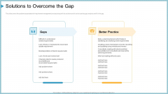 Company Need Administration Mechanisms Methods Solutions To Overcome The Gap Elements PDF