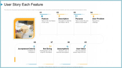 Company Need Administration Mechanisms Methods User Story Each Feature Sample PDF