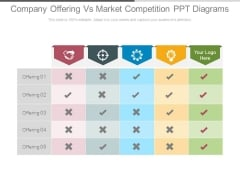Company Offering Vs Market Competition Ppt Diagrams