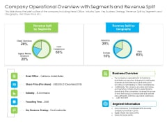Company Operational Overview With Segments And Revenue Split Diagrams PDF