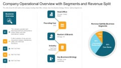 Company Operational Overview With Segments And Revenue Split Ppt Icon Layout Ideas PDF