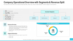 Company Operational Overview With Segments And Revenue Split Professional PDF