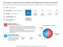 Company Operational Overview With Segments And Revenue Split Themes PDF
