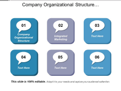 Company Organizational Structure Integrated Marketing Ppt PowerPoint Presentation Infographic Template Graphic Tips