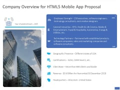 Company Overview For HTML5 Mobile App Proposal Ppt PowerPoint Presentation Infographic Template Introduction PDF