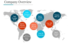 Company Overview Ppt PowerPoint Presentation Example File