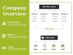 Company Overview Ppt PowerPoint Presentation Icon Good