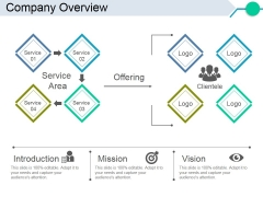 Company Overview Ppt PowerPoint Presentation Ideas Designs