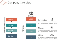 Company Overview Ppt PowerPoint Presentation Model Good