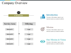 Company Overview Ppt PowerPoint Presentation Model Sample