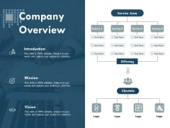 Company Overview Ppt Powerpoint Presentation Pictures Model