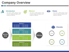 Company Overview Ppt PowerPoint Presentation Slides Graphics Tutorials