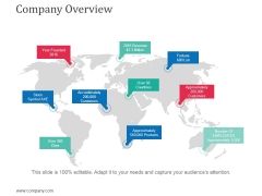 Company Overview Ppt Powerpoint Presentation Styles Design Ideas