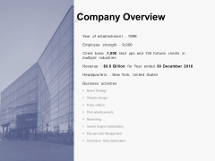 Company Overview Strength Ppt PowerPoint Presentation Portfolio Slides