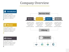 Company Overview Template 1 Ppt PowerPoint Presentation Pictures Background Designs