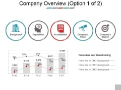 Company Overview Template 1 Ppt PowerPoint Presentation Pictures Infographics