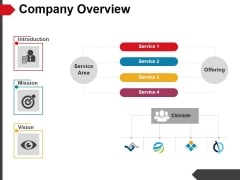 Company Overview Template 1 Ppt PowerPoint Presentation Portfolio Ideas