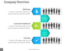 Company Overview Template 2 Ppt PowerPoint Presentation Example 2015