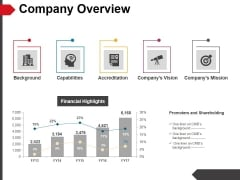 Company Overview Template 2 Ppt PowerPoint Presentation File Format