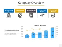 Company Overview Template 2 Ppt PowerPoint Presentation Summary Inspiration