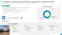 Company Overview With Business Segments And Service Areas Microsoft PDF