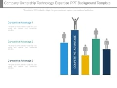 Company Ownership Technology Expertise Ppt Background Template