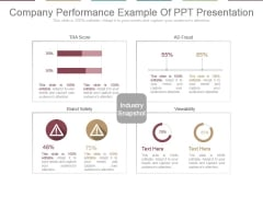 Company Performance Example Of Ppt Presentation