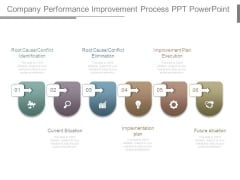 Company Performance Improvement Process Ppt Powerpoint