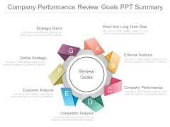 Company Performance Review Goals Ppt Summary