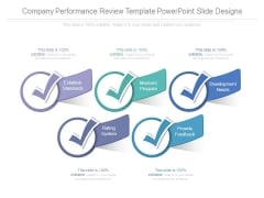 Company Performance Review Template Powerpoint Slide Designs