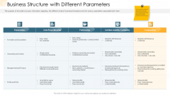 Company Process Handbook Business Structure With Different Parameters Ppt Backgrounds PDF