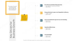 Company Process Handbook Key Drivers For Business Growth Ppt Infographics Graphics Pictures PDF