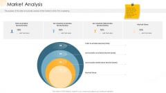 Company Process Handbook Market Analysis Ppt Ideas Graphics Template PDF