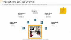 Company Process Handbook Products And Services Offerings Ppt Ideas Layout PDF