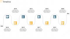 Company Process Handbook Timeline Ppt Model Format PDF