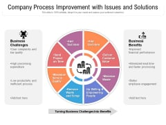 Company Process Improvement With Issues And Solutions Ppt PowerPoint Presentation File Graphics Download PDF