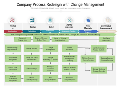 Company Process Redesign With Change Management Ppt PowerPoint Presentation File Icons PDF
