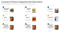 Company Product Categories With Description Ppt Portfolio Samples PDF