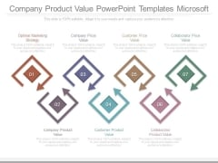 Company Product Value Powerpoint Templates Microsoft