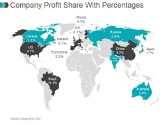 Company Profit Share With Percentages Ppt PowerPoint Presentation Influencers