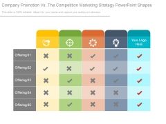 Company Promotion Vs The Competition Marketing Strategy Powerpoint Shapes